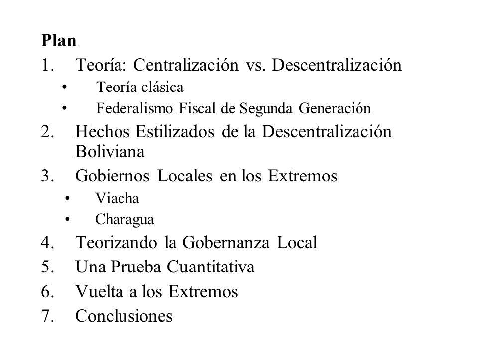 Teoría: Centralización vs. Descentralización