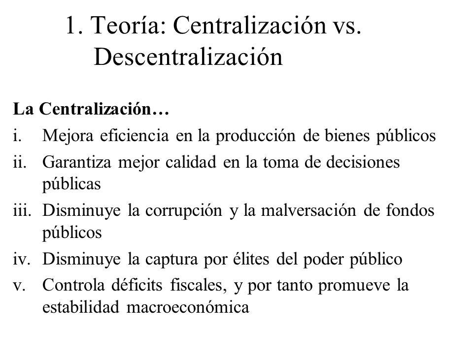 1. Teoría: Centralización vs. Descentralización