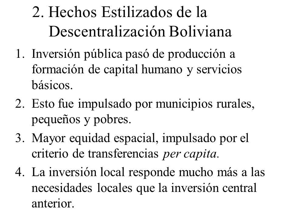 2. Hechos Estilizados de la Descentralización Boliviana