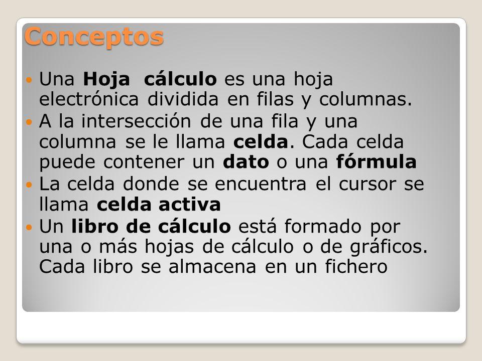 Conceptos Una Hoja cálculo es una hoja electrónica dividida en filas y columnas.