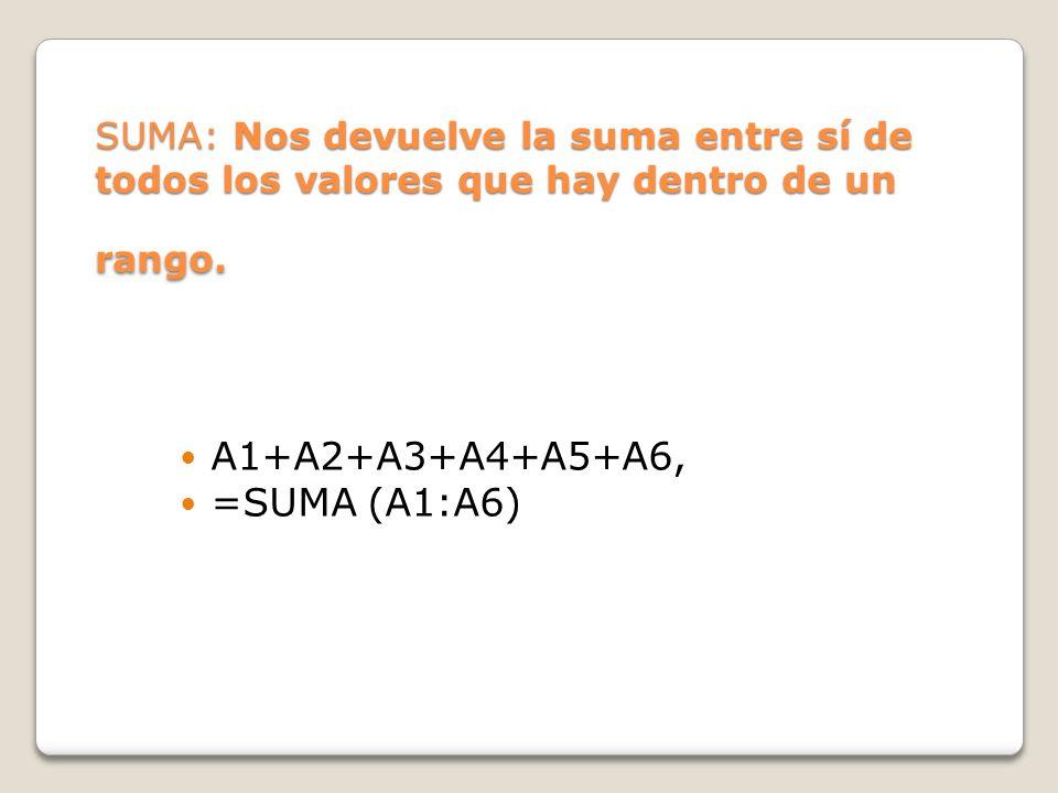 A1+A2+A3+A4+A5+A6, =SUMA (A1:A6)