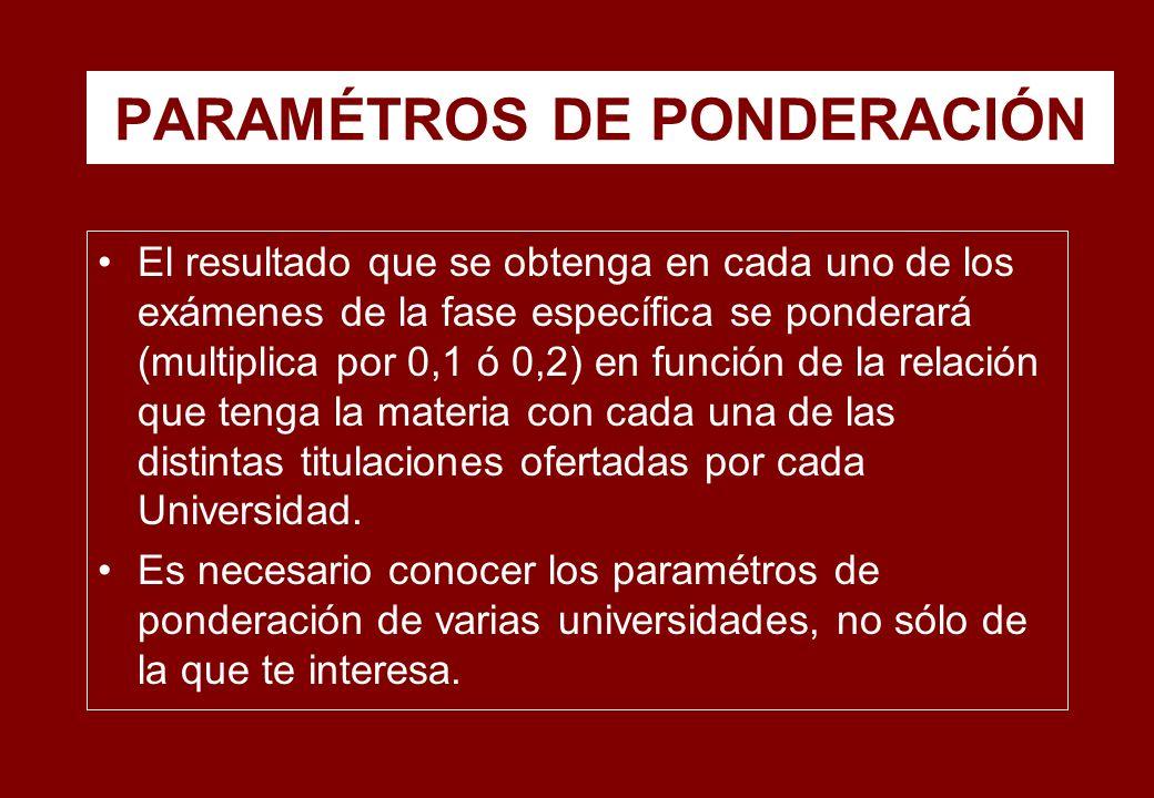 PARAMÉTROS DE PONDERACIÓN