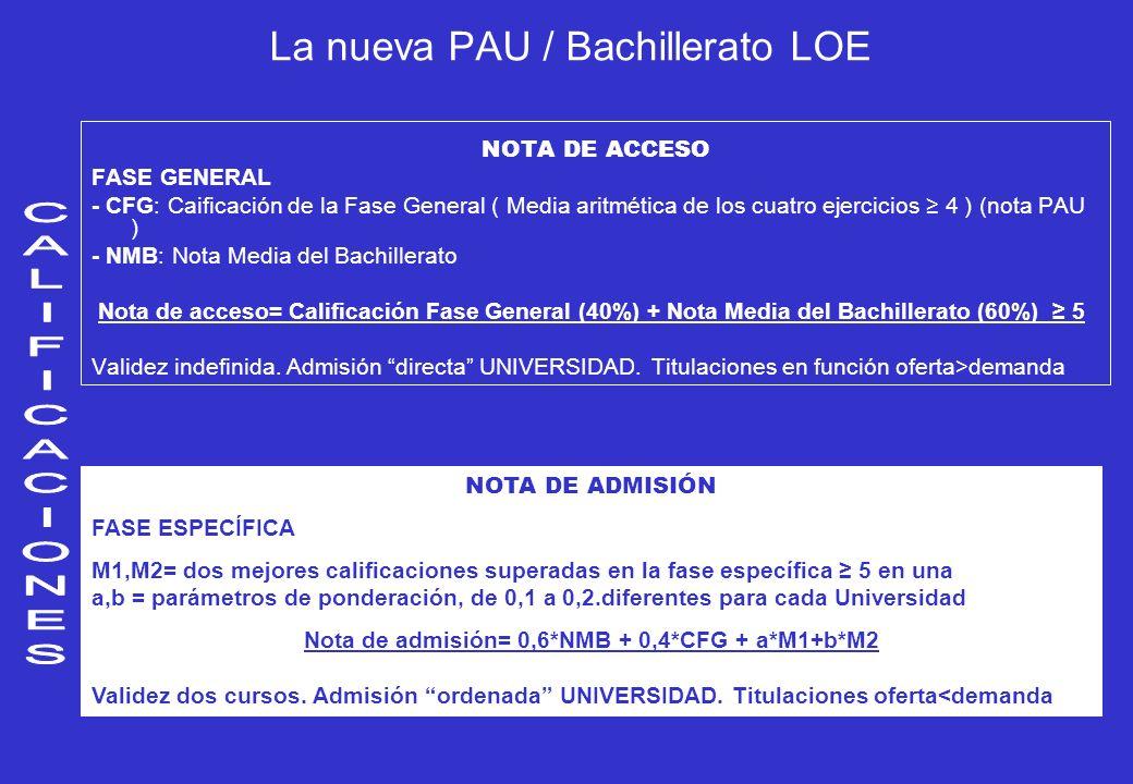 La nueva PAU / Bachillerato LOE
