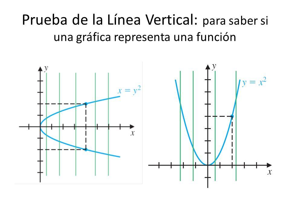 Prueba de la Línea Vertical: para saber si una gráfica representa una función