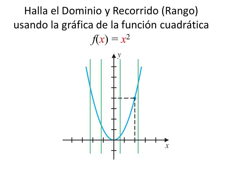 Halla el Dominio y Recorrido (Rango) usando la gráfica de la función cuadrática f(x) = x2