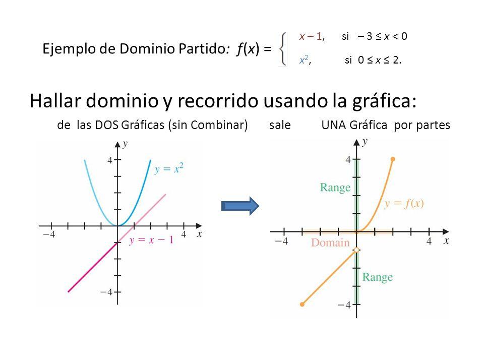 Ejemplo de Dominio Partido: f (x) =