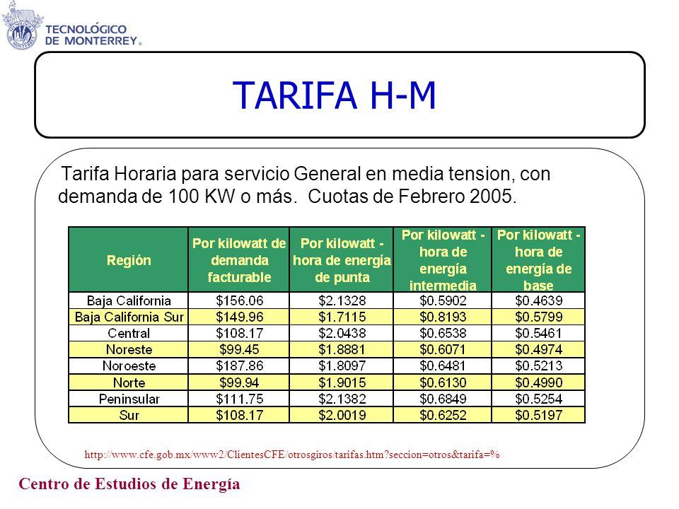 TARIFA H-M Tarifa Horaria para servicio General en media tension, con demanda de 100 KW o más. Cuotas de Febrero 2005.