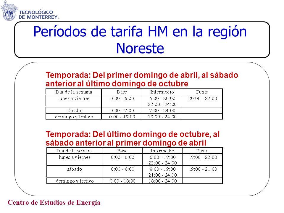 Períodos de tarifa HM en la región Noreste