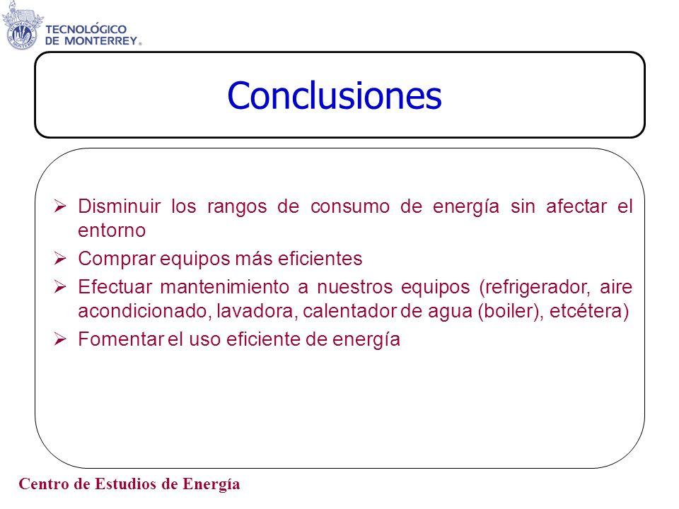 Conclusiones Disminuir los rangos de consumo de energía sin afectar el entorno. Comprar equipos más eficientes.