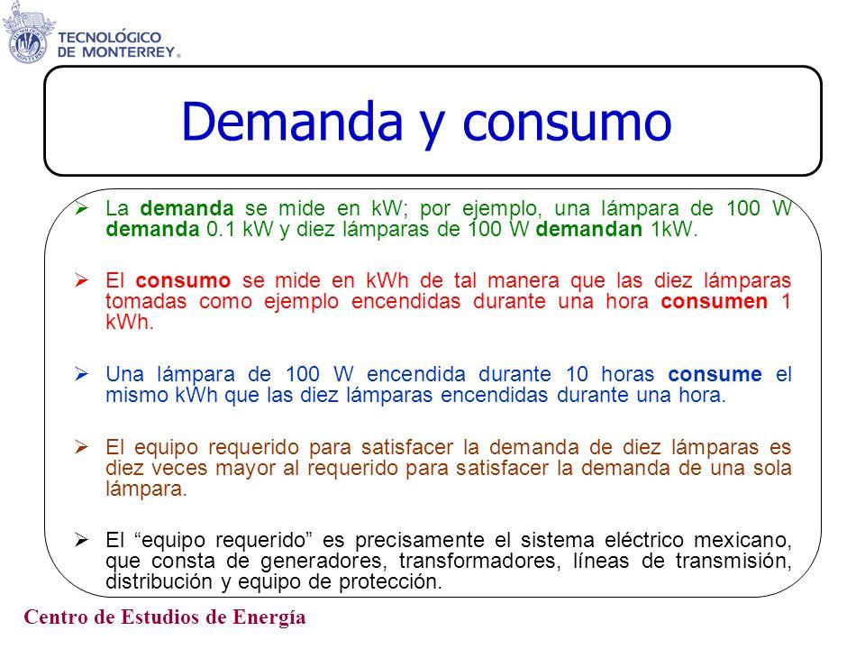 Demanda y consumo La demanda se mide en kW; por ejemplo, una lámpara de 100 W demanda 0.1 kW y diez lámparas de 100 W demandan 1kW.