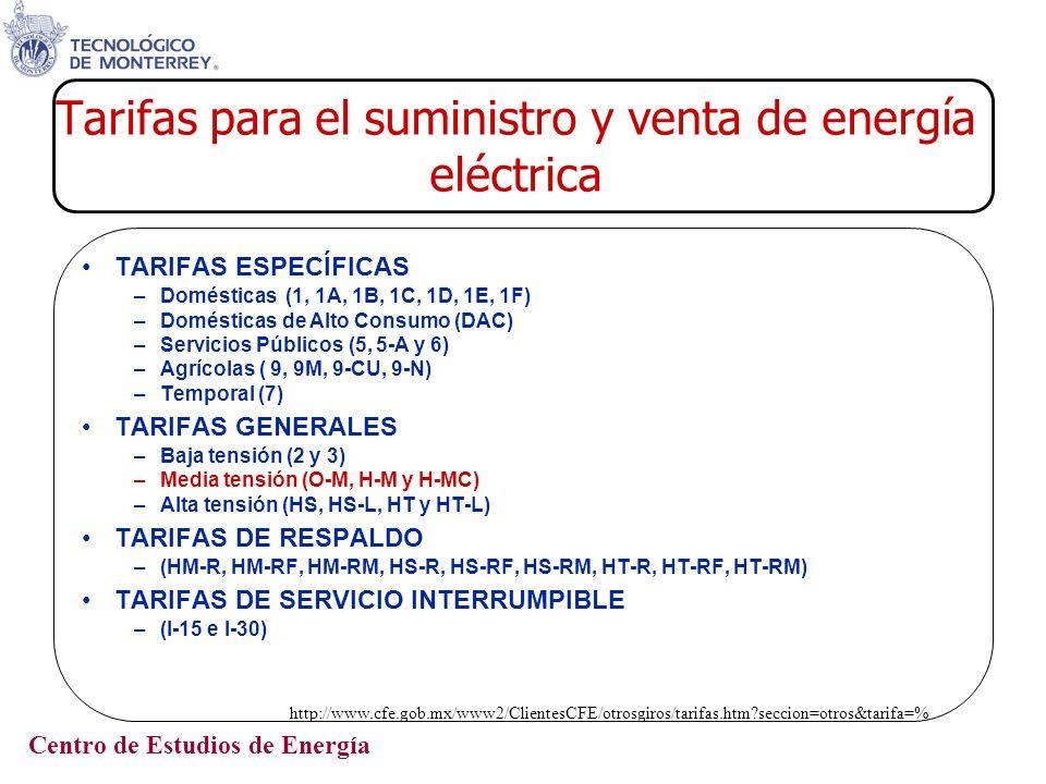Tarifas para el suministro y venta de energía eléctrica