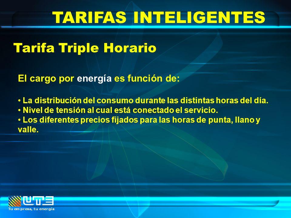 TARIFAS INTELIGENTES Tarifa Triple Horario