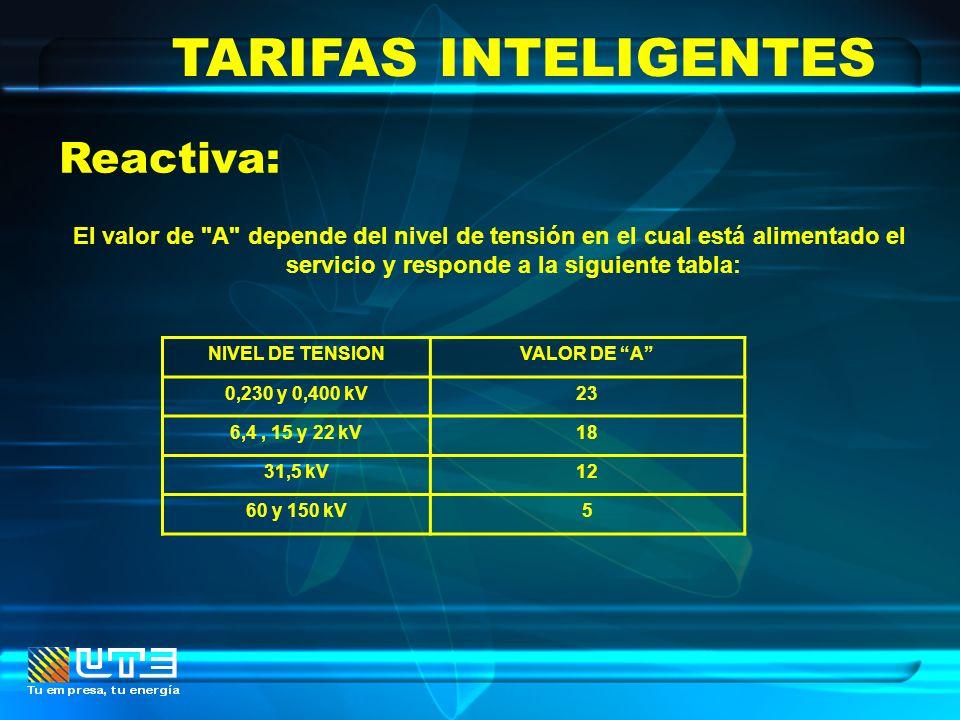 TARIFAS INTELIGENTES Reactiva: