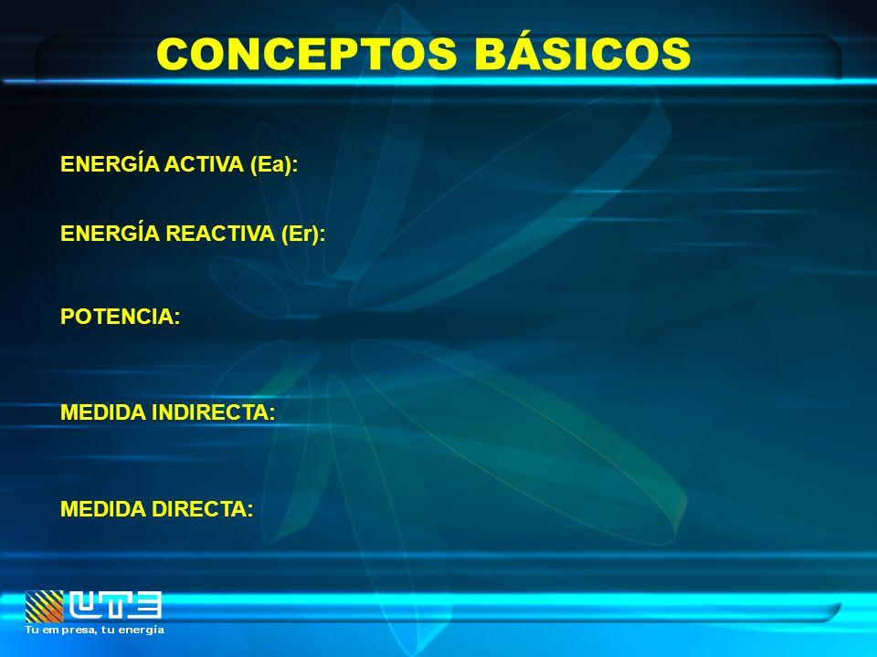 CONCEPTOS BÁSICOS ENERGÍA ACTIVA (Ea): ENERGÍA REACTIVA (Er):