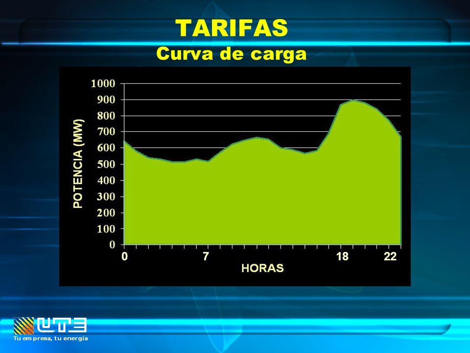 TARIFAS Curva de carga 7 18 22