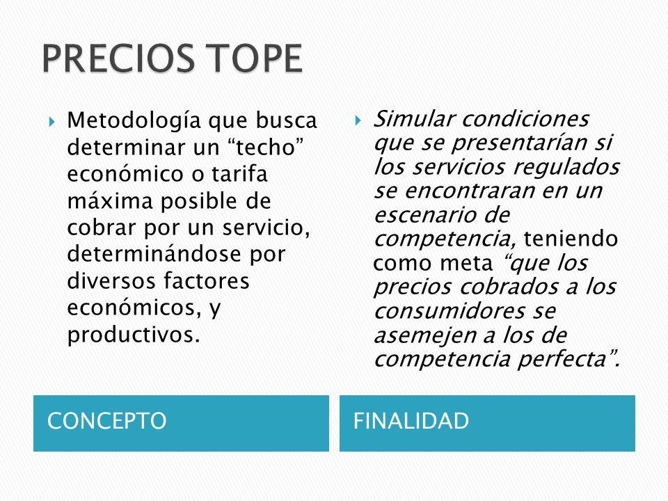 PRECIOS TOPE