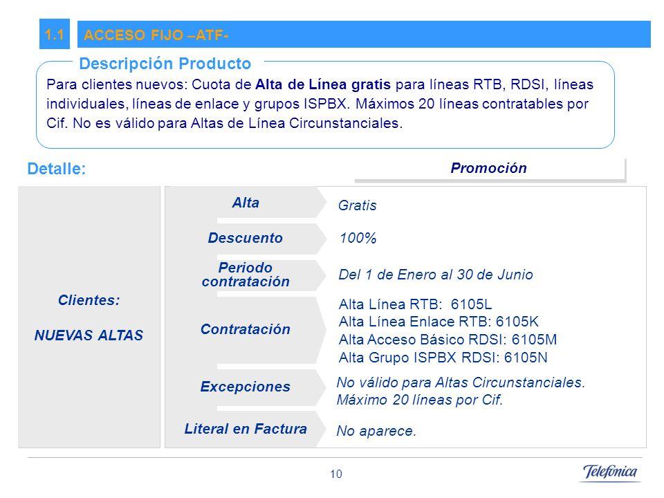 Descripción Producto Detalle: 1.1 ACCESO FIJO –ATF-