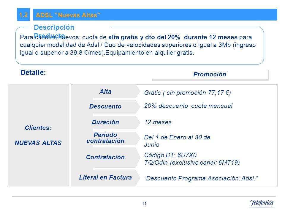 Descripción Producto Detalle: 1.2 ADSL Nuevas Altas