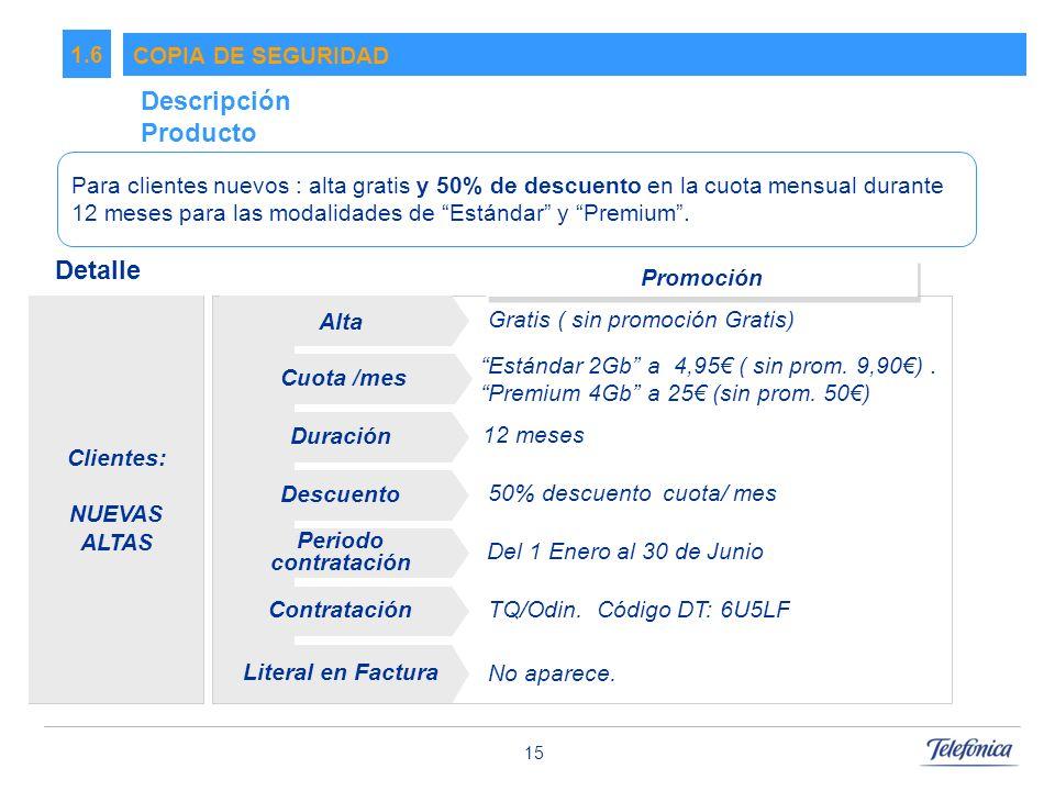 Descripción Producto Detalle: 1.6 COPIA DE SEGURIDAD