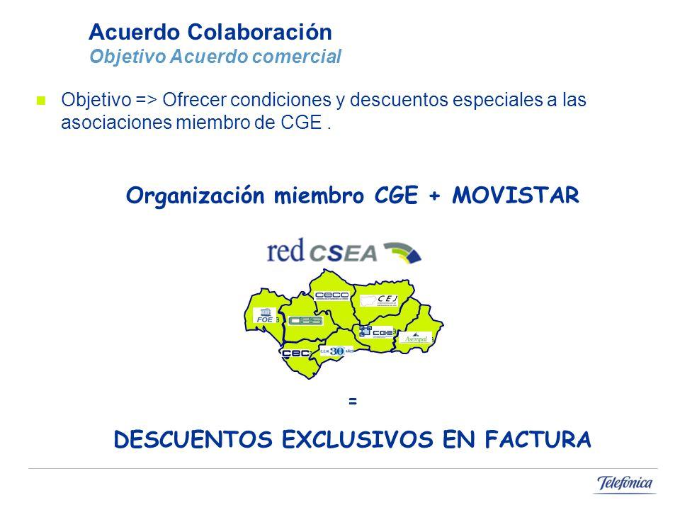 Acuerdo Colaboración Objetivo Acuerdo comercial