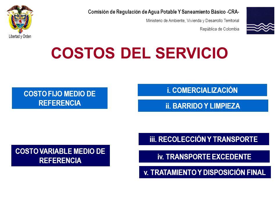 COSTOS DEL SERVICIO i. COMERCIALIZACIÓN COSTO FIJO MEDIO DE REFERENCIA