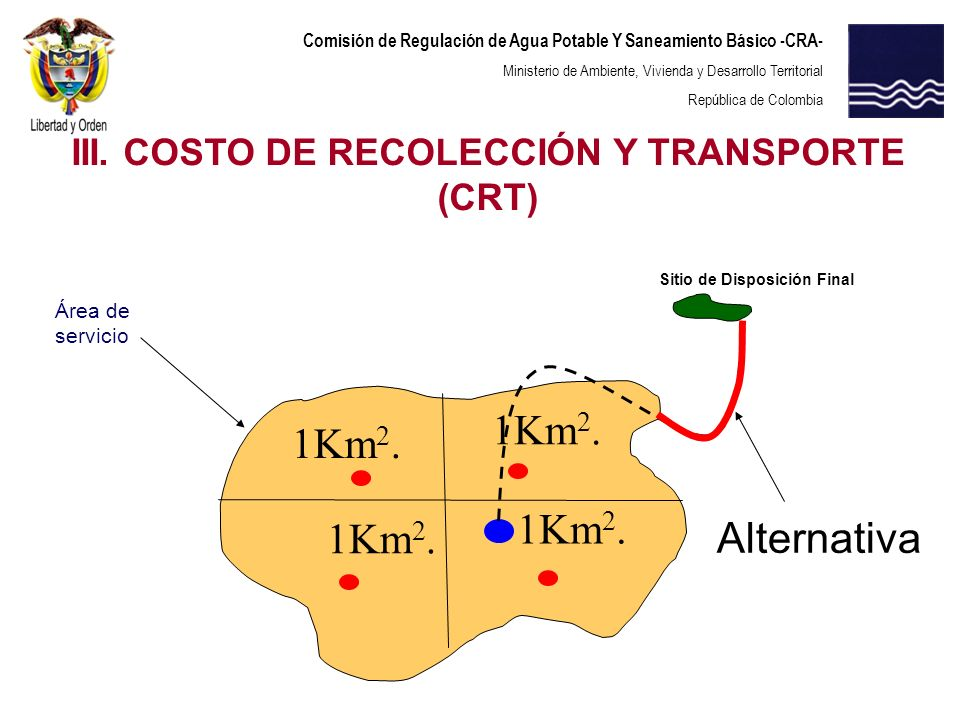 III. COSTO DE RECOLECCIÓN Y TRANSPORTE (CRT)