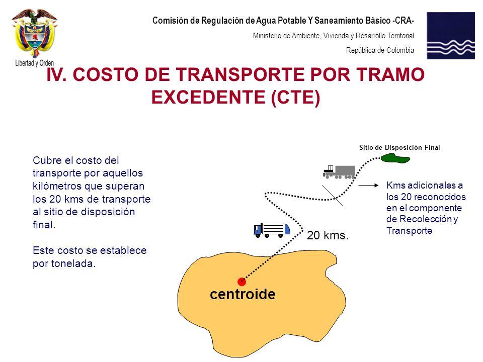 IV. COSTO DE TRANSPORTE POR TRAMO EXCEDENTE (CTE)