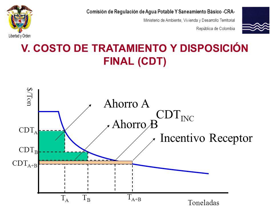 V. COSTO DE TRATAMIENTO Y DISPOSICIÓN FINAL (CDT)