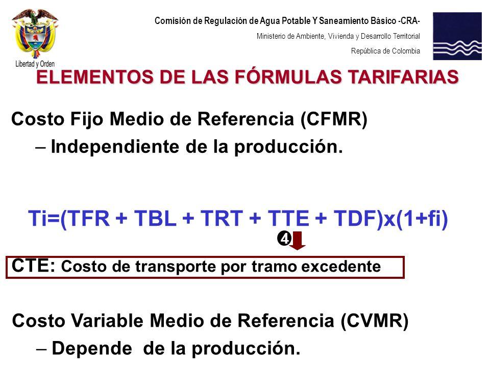 Ti=(TFR + TBL + TRT + TTE + TDF)x(1+fi)