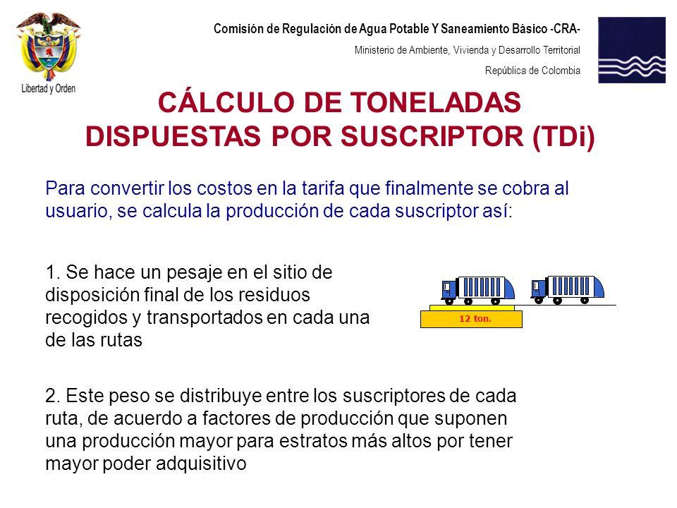CÁLCULO DE TONELADAS DISPUESTAS POR SUSCRIPTOR (TDi)