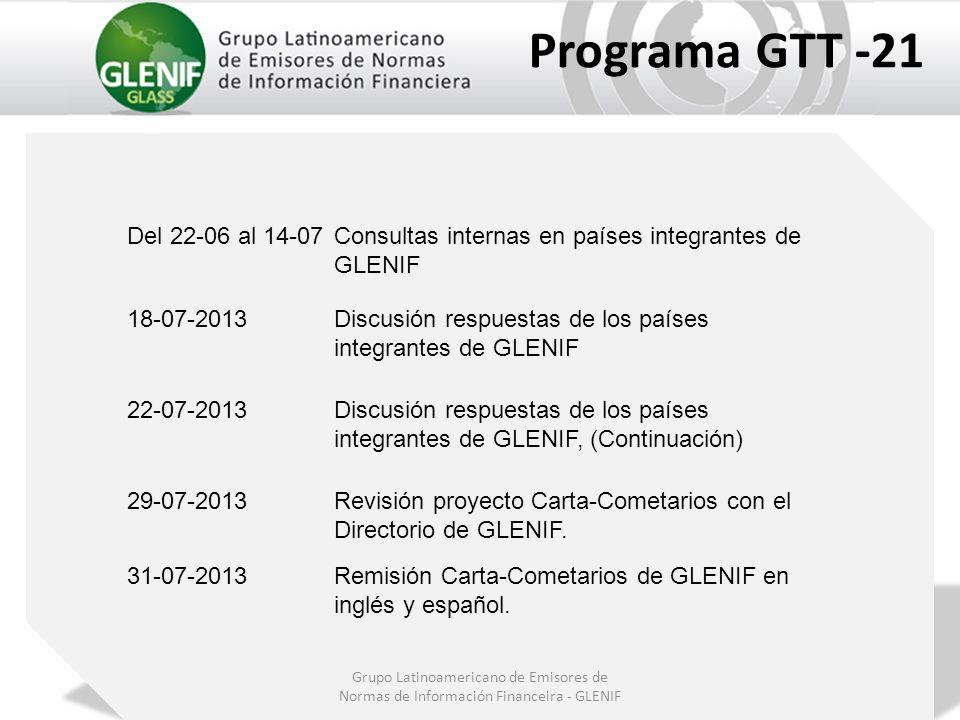Programa GTT -21 Del 22-06 al 14-07 Consultas internas en países integrantes de GLENIF.