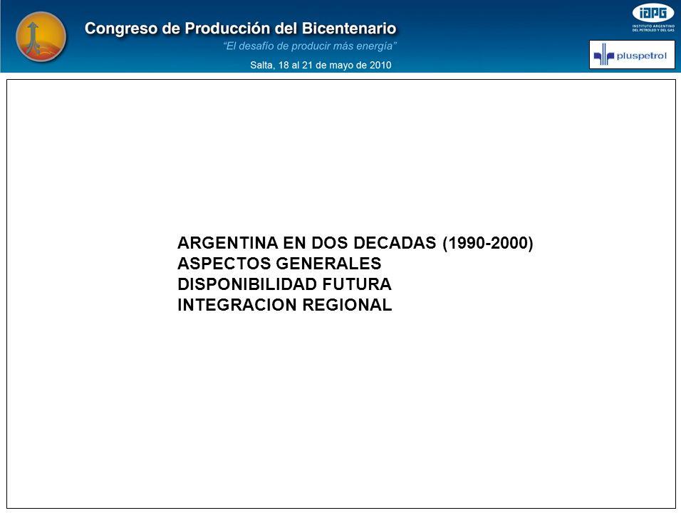 ARGENTINA EN DOS DECADAS (1990-2000) ASPECTOS GENERALES