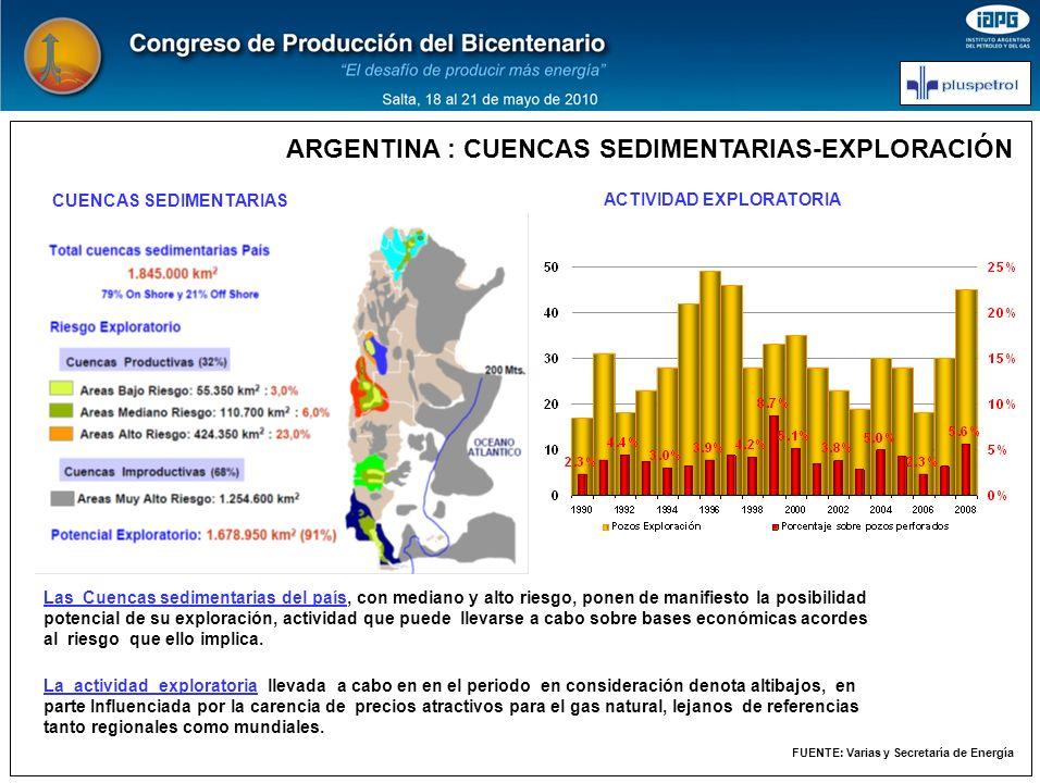 FUENTE: Varias y Secretaría de Energía