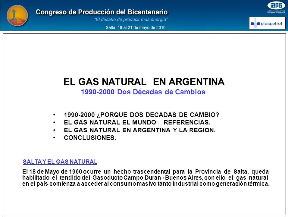 EL GAS NATURAL EN ARGENTINA 1990-2000 Dos Décadas de Cambios