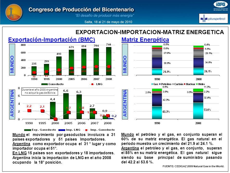 EXPORTACION-IMPORTACION-MATRIZ ENERGETICA