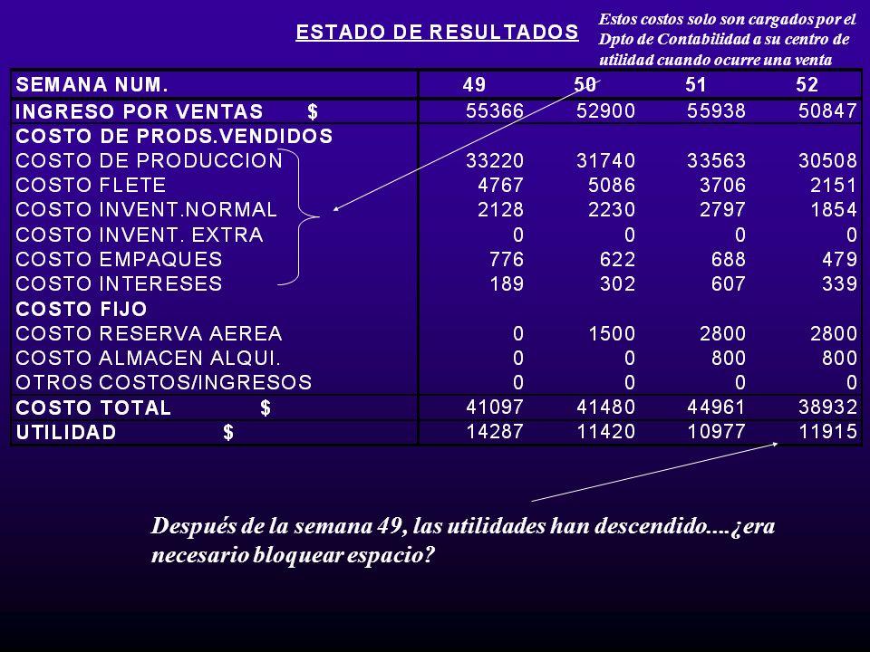Estos costos solo son cargados por el Dpto de Contabilidad a su centro de utilidad cuando ocurre una venta
