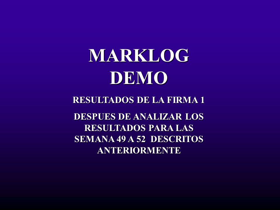 MARKLOG DEMO RESULTADOS DE LA FIRMA 1