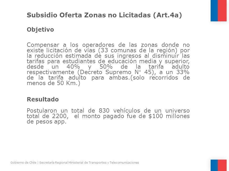 Subsidio Oferta Zonas no Licitadas (Art.4a)