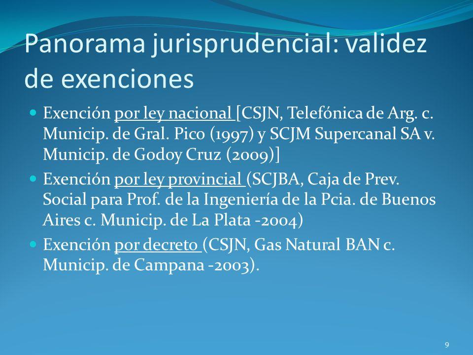 Panorama jurisprudencial: validez de exenciones