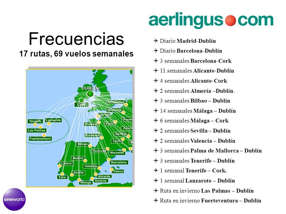 Frecuencias 17 rutas, 69 vuelos semanales