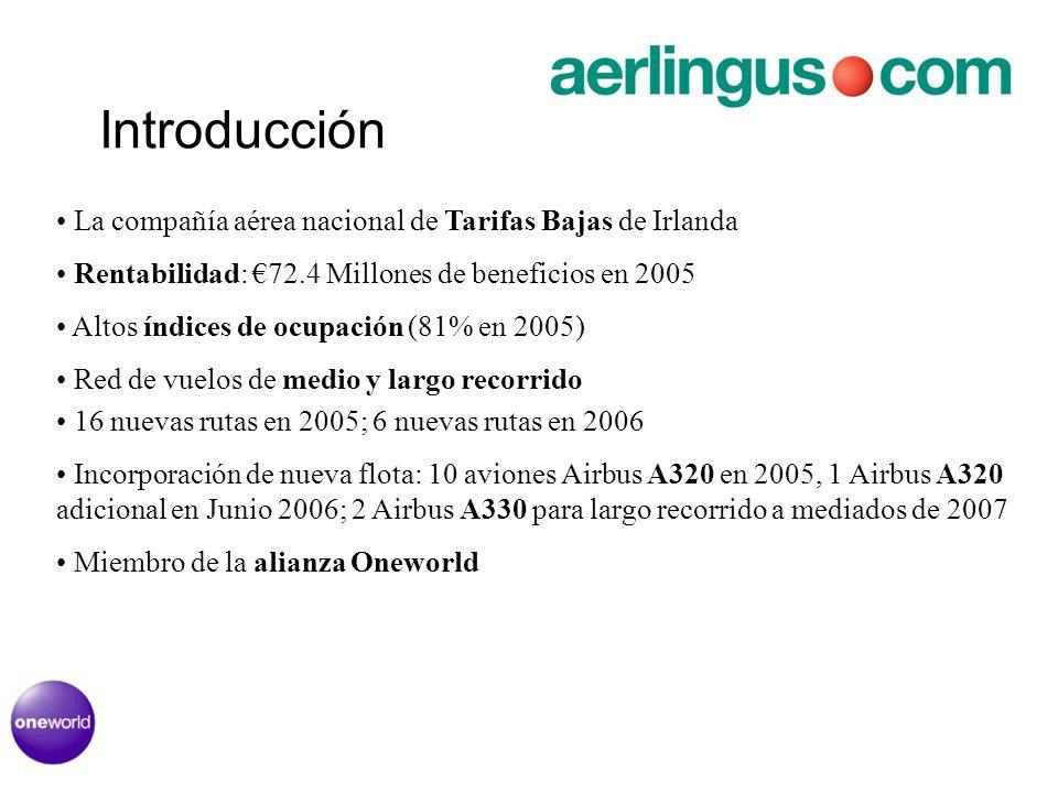 Introducción La compañía aérea nacional de Tarifas Bajas de Irlanda