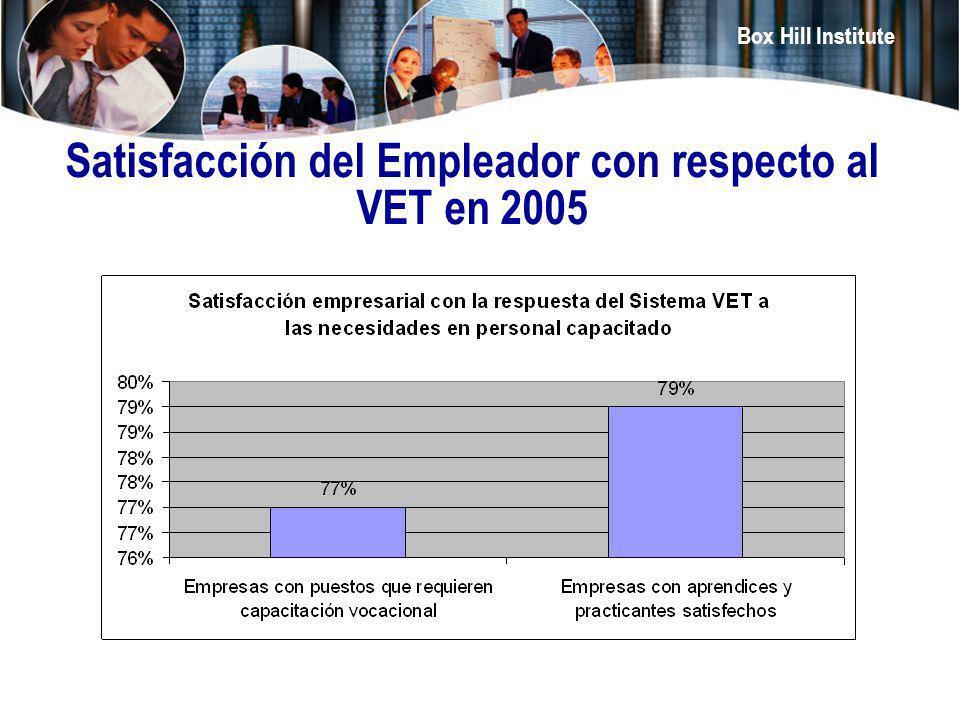 Satisfacción del Empleador con respecto al VET en 2005