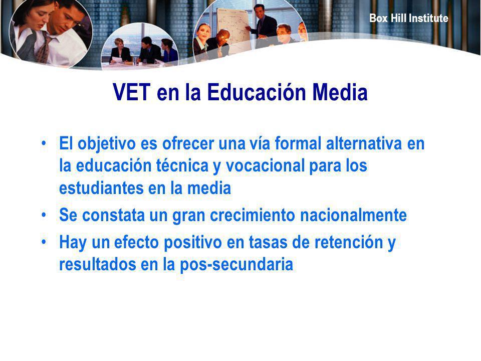 VET en la Educación Media