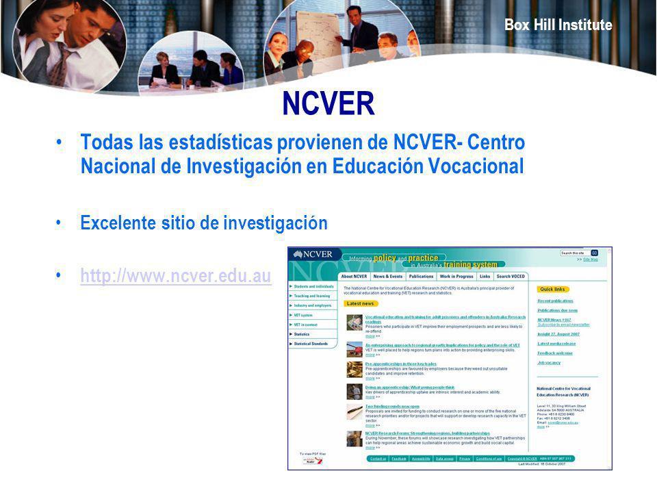 NCVER Todas las estadísticas provienen de NCVER- Centro Nacional de Investigación en Educación Vocacional.