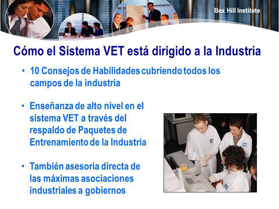 Cómo el Sistema VET está dirigido a la Industria