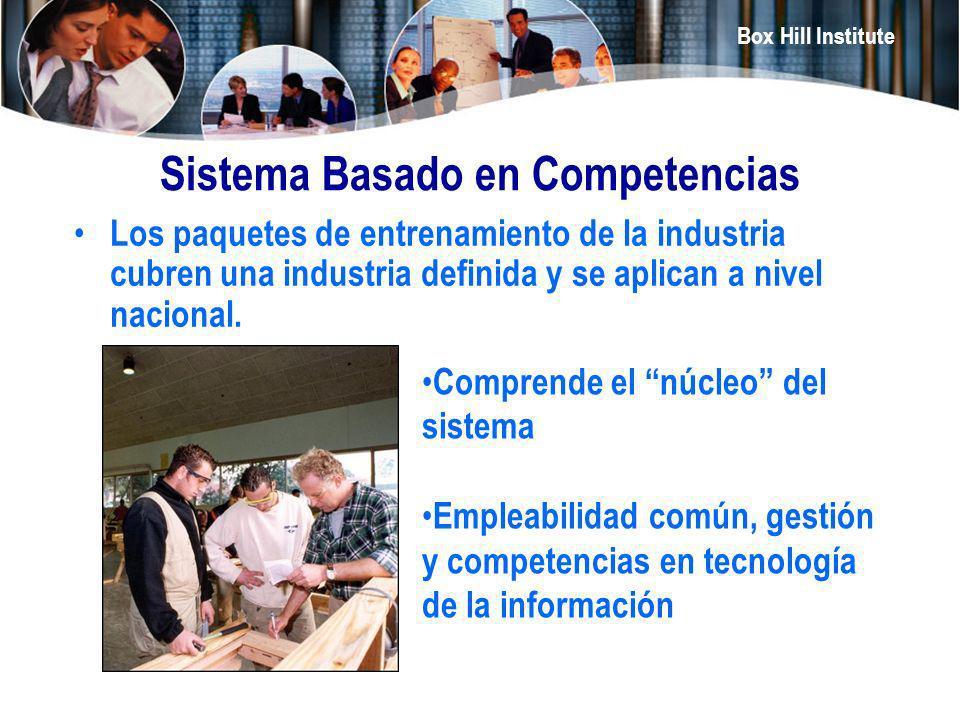 Sistema Basado en Competencias