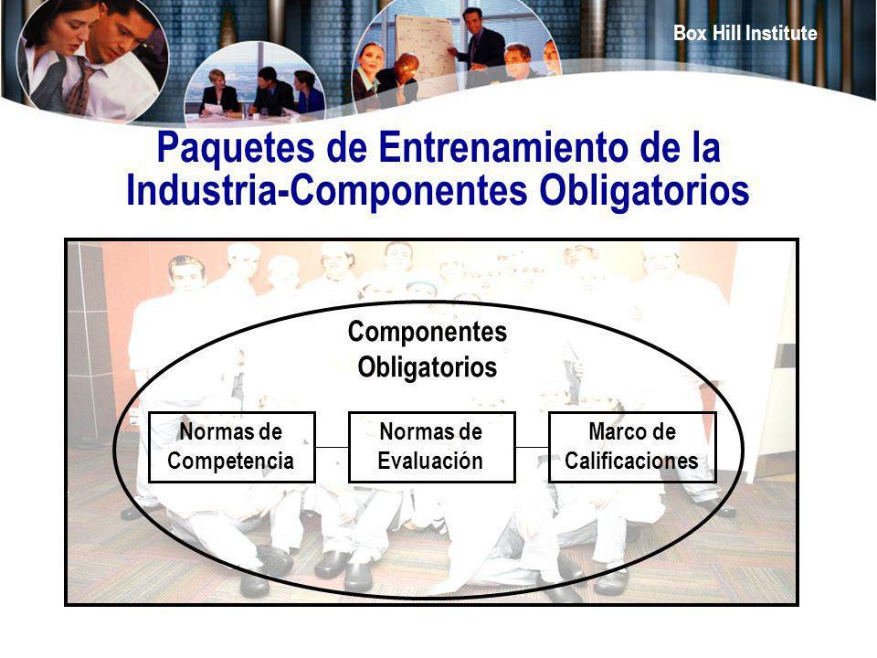 Paquetes de Entrenamiento de la Industria-Componentes Obligatorios