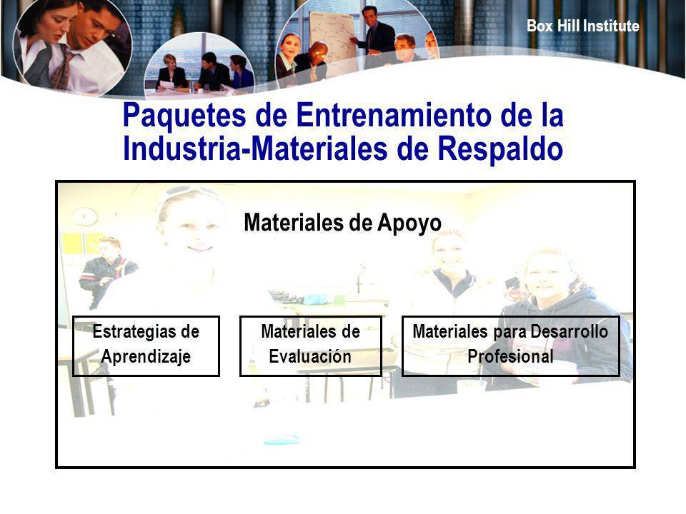 Paquetes de Entrenamiento de la Industria-Materiales de Respaldo