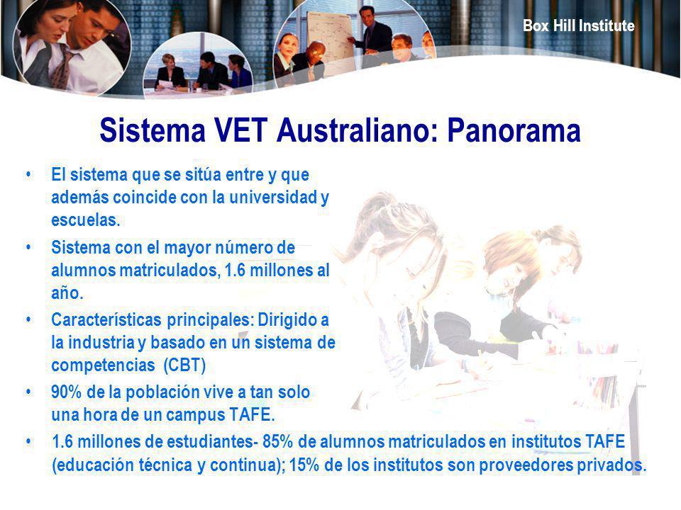 Sistema VET Australiano: Panorama