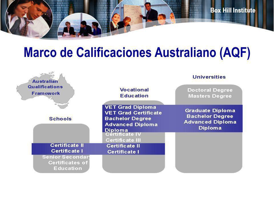 Marco de Calificaciones Australiano (AQF)